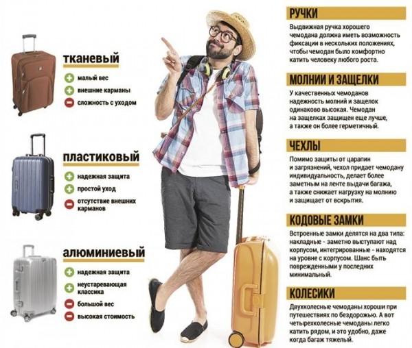 Как выбрать хороший чемодан
