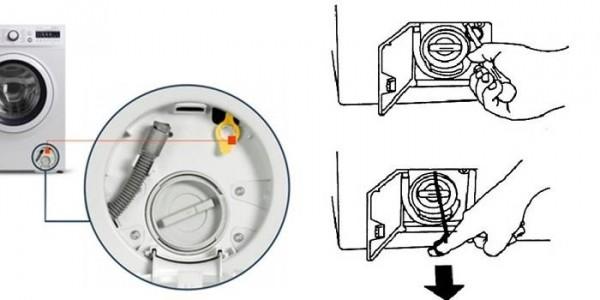 Как открыть стиральную машину, если она заблокирована