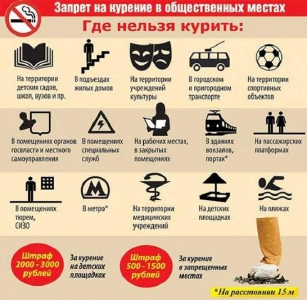 Можно ли курить в общественных местах